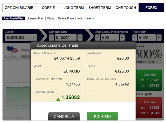 Optionweb lancia il Forex trading
