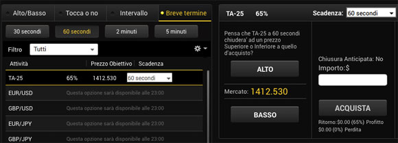 24option trading 60 secondi domenica