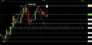 trading eur usd 15 dic 2014