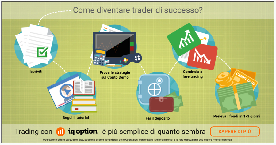 binary options virtual atm v2