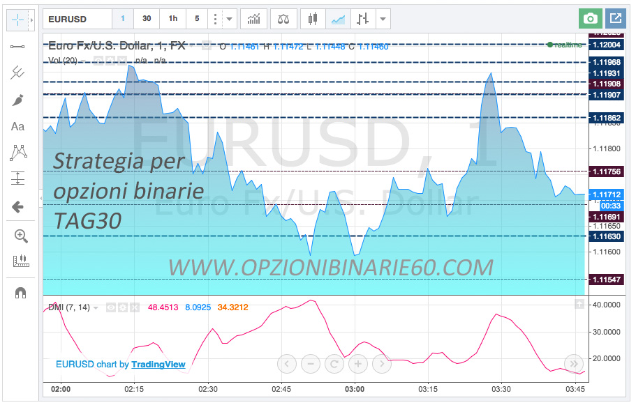 4 options binary trading system free download 2014